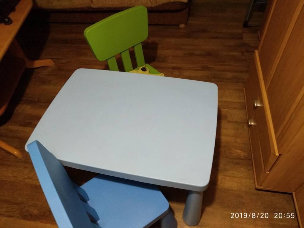 Stolik I Krzesełka Dla Dziecka Ikea Pogwizdówcieszyn
